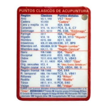 Imagen de Mini Tarjeta Puntos Clasicos